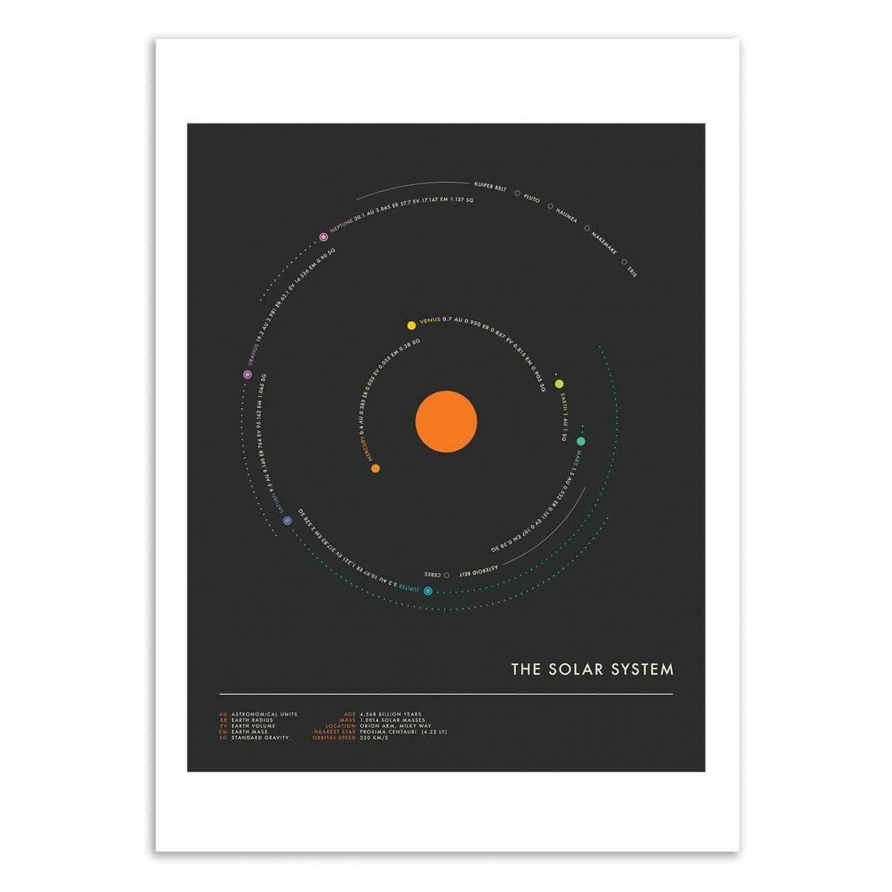 SOLAR SYSTEM MINIMAL - Affiche d'art 50 x 70 cm