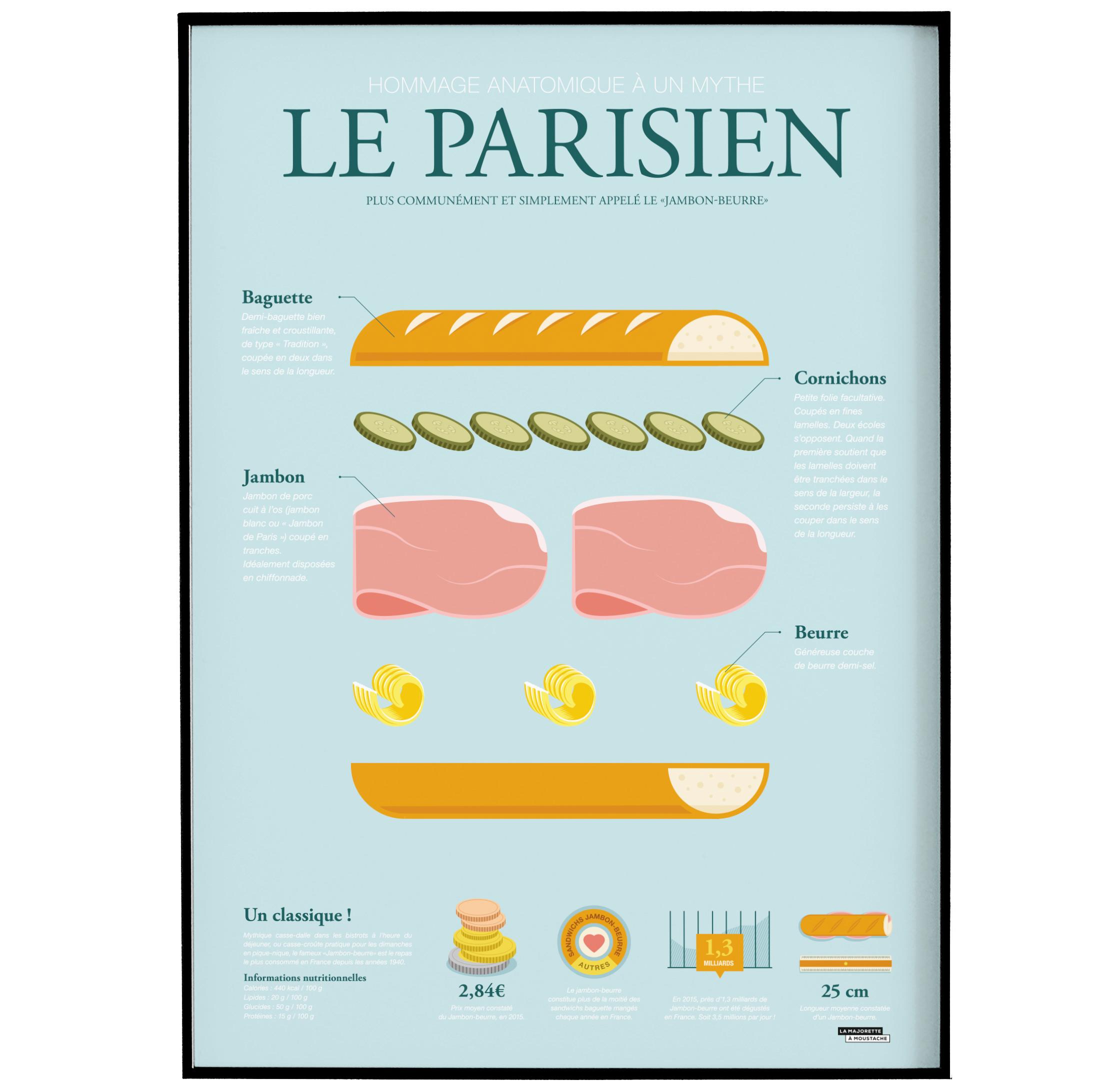 Affiche d'art anatomie du parisien 50 X 70 cm