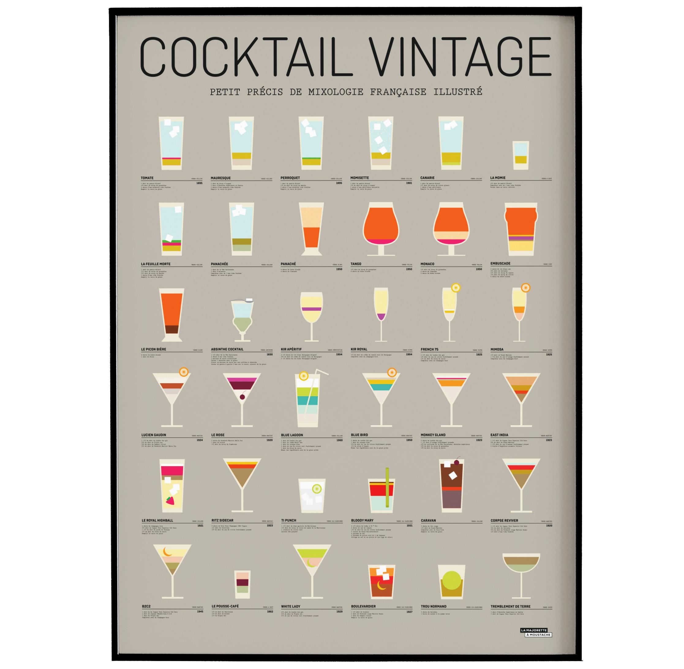 Affiche d'art cocktail vintage 50 X 70 cm