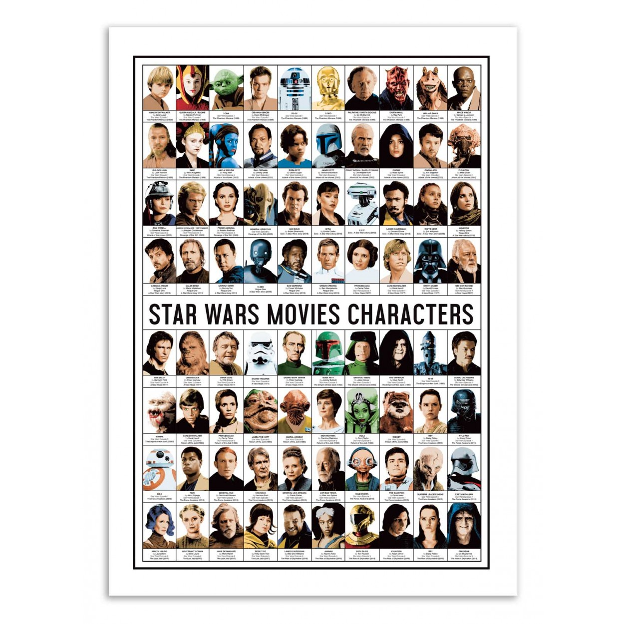 STAR WARS MOVIES CHARACTERS - Affiche d'art 50 x 70 cm