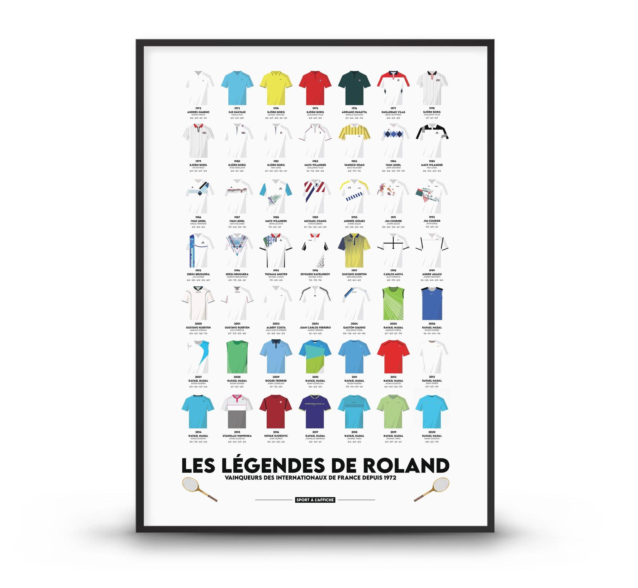 Affiche tennis les légendes de Roland 40x60 cm